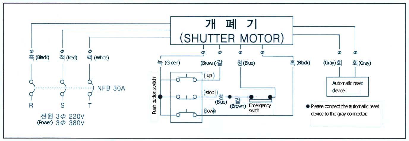 connection diagram 3phase 250600 motor electric shutter wiring diagram diagram wiring diagrams for diy electric shutter wiring diagram at cita.asia